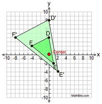 Dilations Mathbitsnotebook Geo Ccss Math