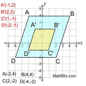 Dilation - MathBitsNotebook(Geo - CCSS Math)