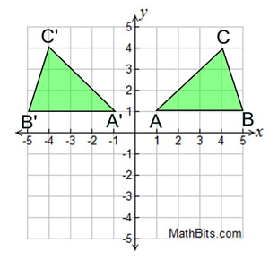 Review Grid Transformations Practice - MathBitsNotebook(Geo - CCSS ...