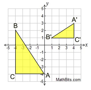 Composition of Transformations Practice - MathBitsNotebook ...