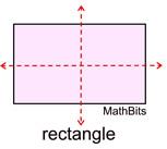 Symmetry In Geometry Mathbitsnotebook Geo Ccss Math