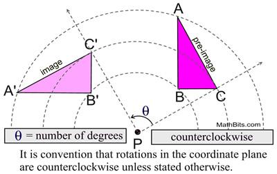 Rigid Transformations (Isometries) - MathBitsNotebook(Geo - CCSS Math)