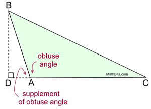 Area of triangle using trigonometry mathbitsnotebookgeo ccss the sine of an obtuse angle is defined to be the sine of the supplement of the angle thus sina sin 180 ma on your graphing calculator ccuart Image collections