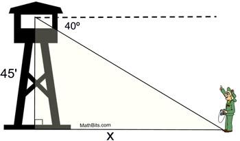 Trigonometry Word Problems Mathbitsnotebookgeo Ccss Math