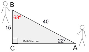 Sine and Cosine of Complementary Angles - MathBitsNotebook