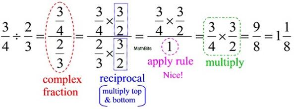 Dividing Fractions Mathbitsnotebookjr