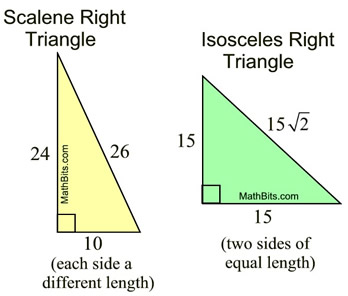 Facts about right triangles mathbitsnotebook jr as the diagram above shows the use of radicals pop up when working with right triangles refer to the radicals section to review your skills on working ccuart Gallery